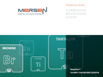 Corrosion Resistance Chart mersen